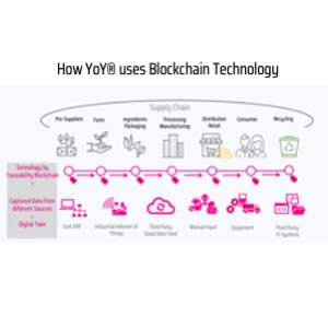 SAP Blockchain Webinar (small)